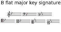 B flat major key signature