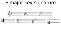 F major key signature
