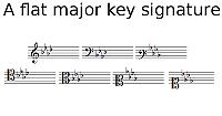 A flat major key signature