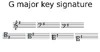 G Major key signature