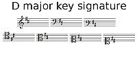 D Major key signature