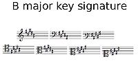 B Major key signature