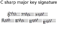 C sharp key signature