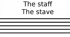 The staff (stave)