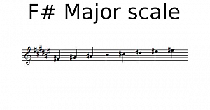 F# Major scale