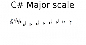 C# Major scale
