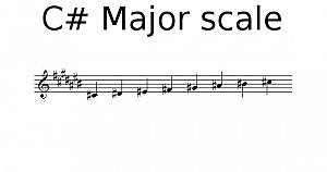 C sharp Major scale