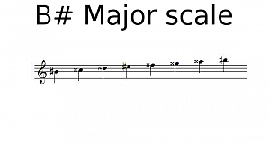 B sharp Major scale