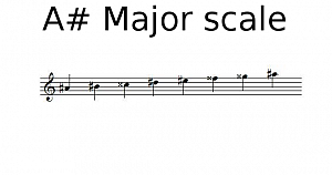 A# Major scale