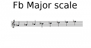 Fb Major scale