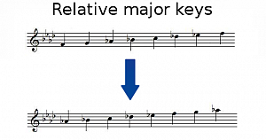 Relative major keys