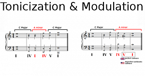 Tonicization & Modulation