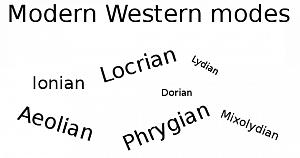 Modern Western modes