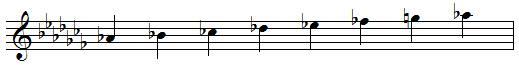 A flat harmonic minor scale