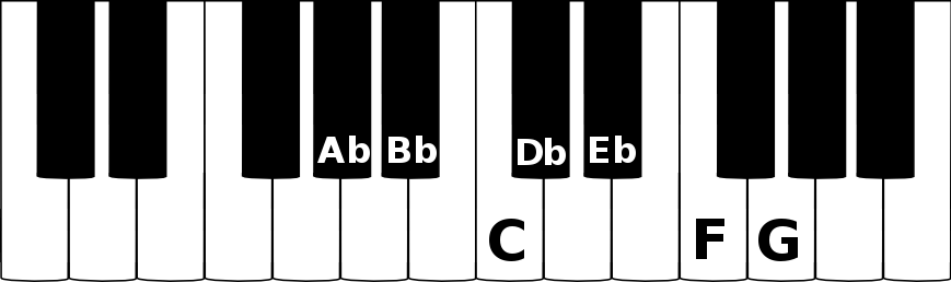A flat major scale on a piano