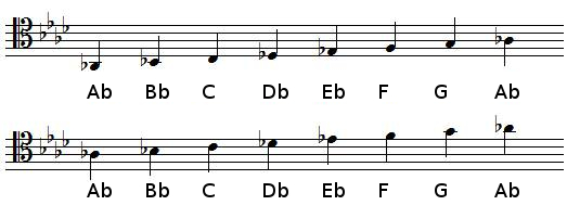 A♭ Major scale in tenor clef