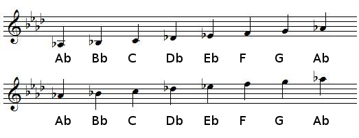 A flat Major scale in treble clef (G-clef)