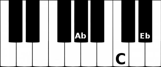 A flat major triad chord on a piano