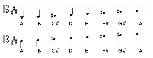 A Major scale in tenor clef