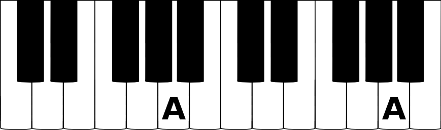 A music note on a piano keyboard