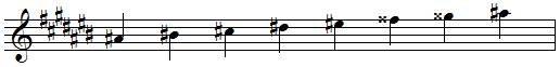 A sharp ascending melodic minor scale