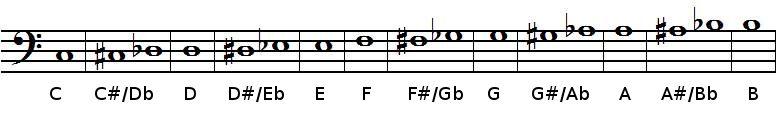 Accidentals in chromatic scale in bass clef