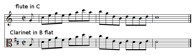 Alto clef for transposition