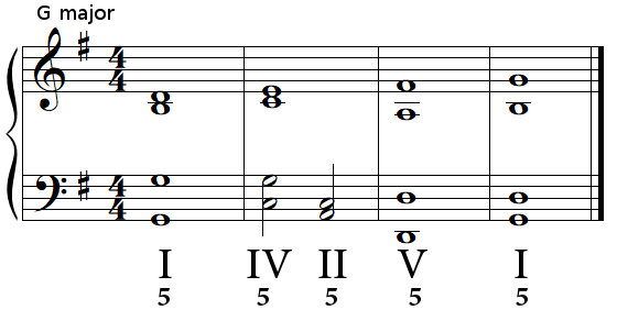 Authentic cadence (perfect cadence) in G major