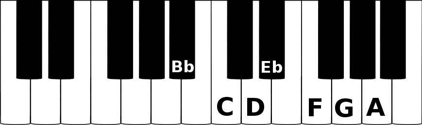 B flat major scale on a piano
