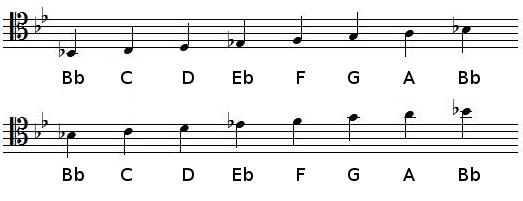 B♭ Major scale in tenor clef