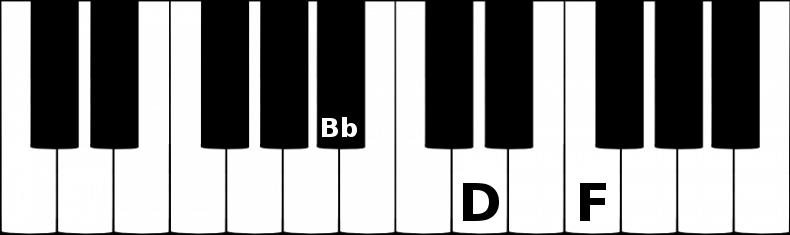 B flat major triad chord on a piano