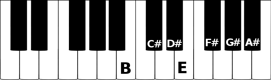 B major scale on a piano