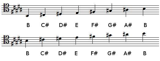 B Major scale in tenor clef