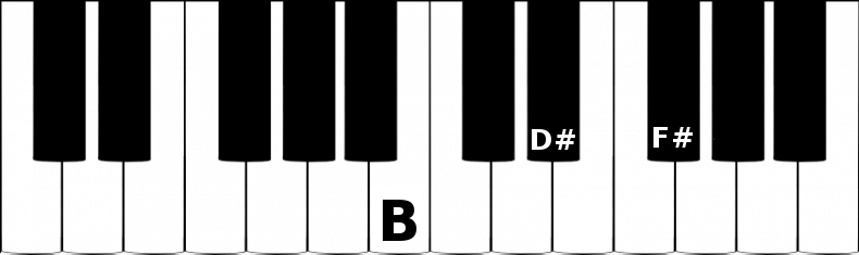 b major triad chord on a piano