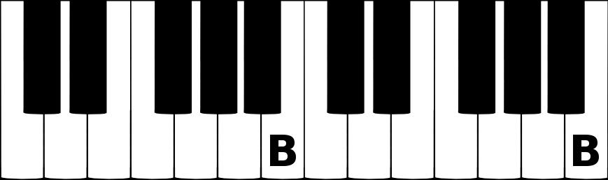 B music note on a piano keyboard