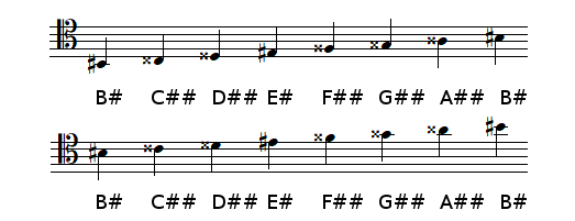 B sharp Major scale in tenor clef