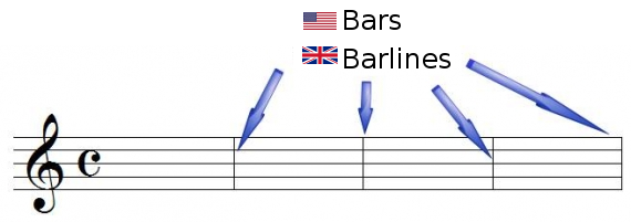 Bars (barlines)