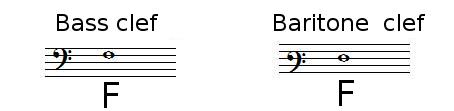 Bass clef and baritone clef