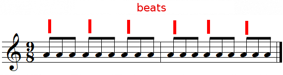 Beats in 9/8 time signature