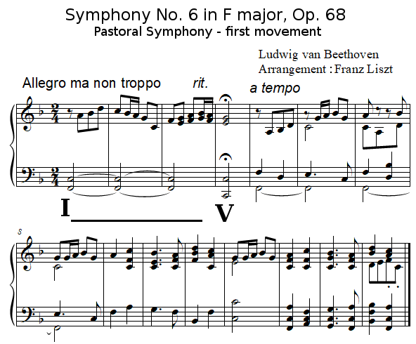 Symphony No. 6 in F major, Op. 68 (the Pastoral Symphony) by Ludwig van Beethoven