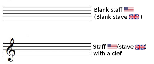 Blank staff and staff with a clef