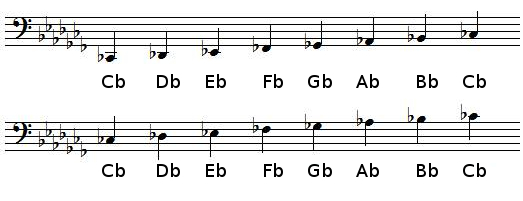 C♭ Major scale in bass clef