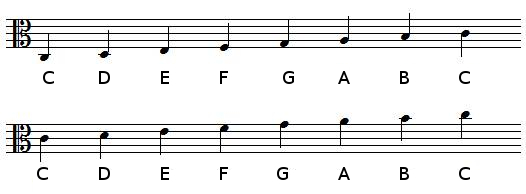 C Major scale in alto clef