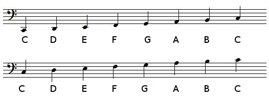 C Major scale in bass clef