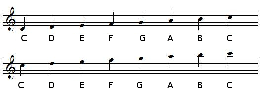 C Major scale in treble clef (G-clef)
