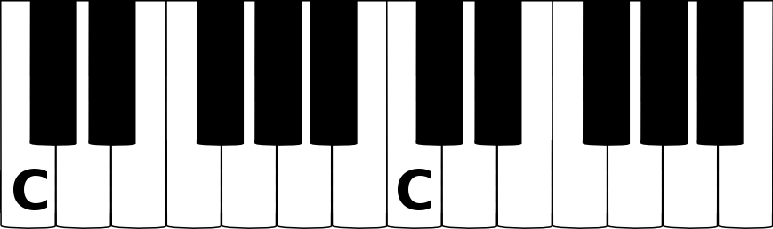 C music note on a piano keyboard