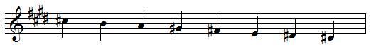 C♯ descending melodic minor scale