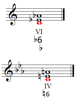 Chords symbols, accidentals