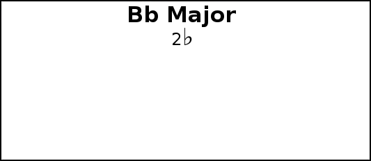closely related keys of B flat Major