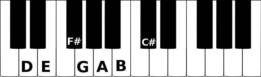 D major scale on a piano
